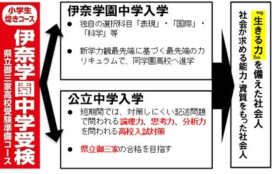 2bunreru_ina_550