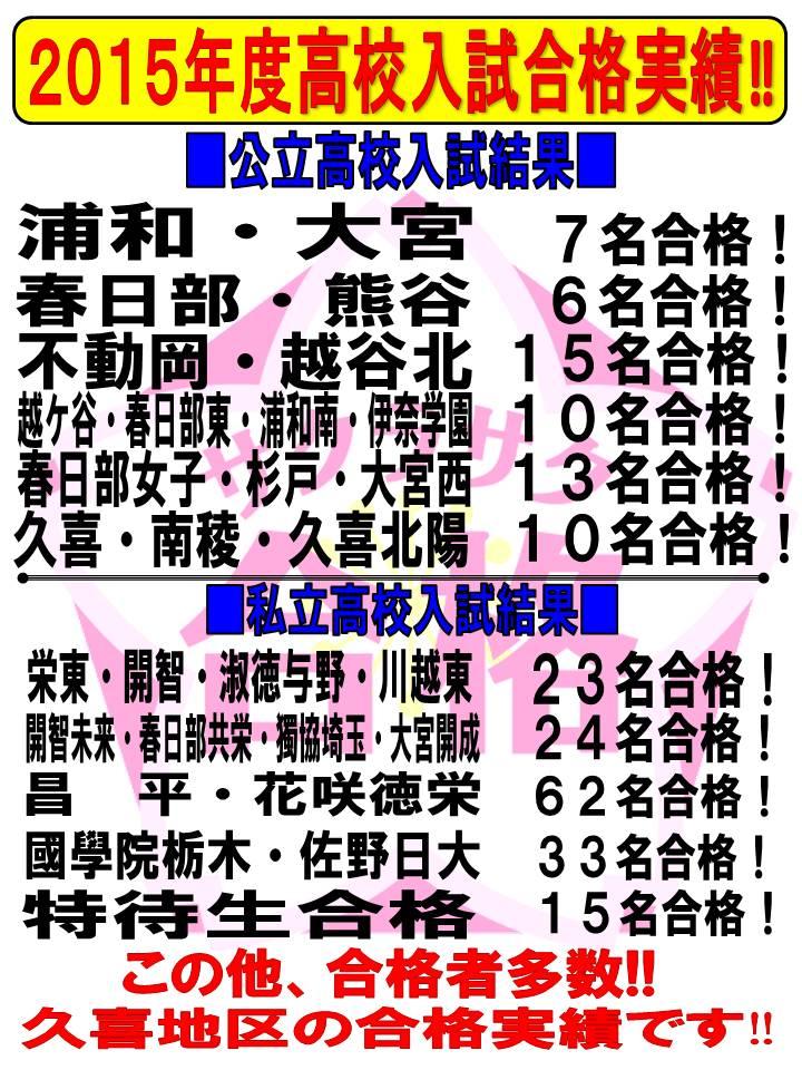 公立高校合格実績 (久喜地区)