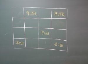 漢検(20200613)